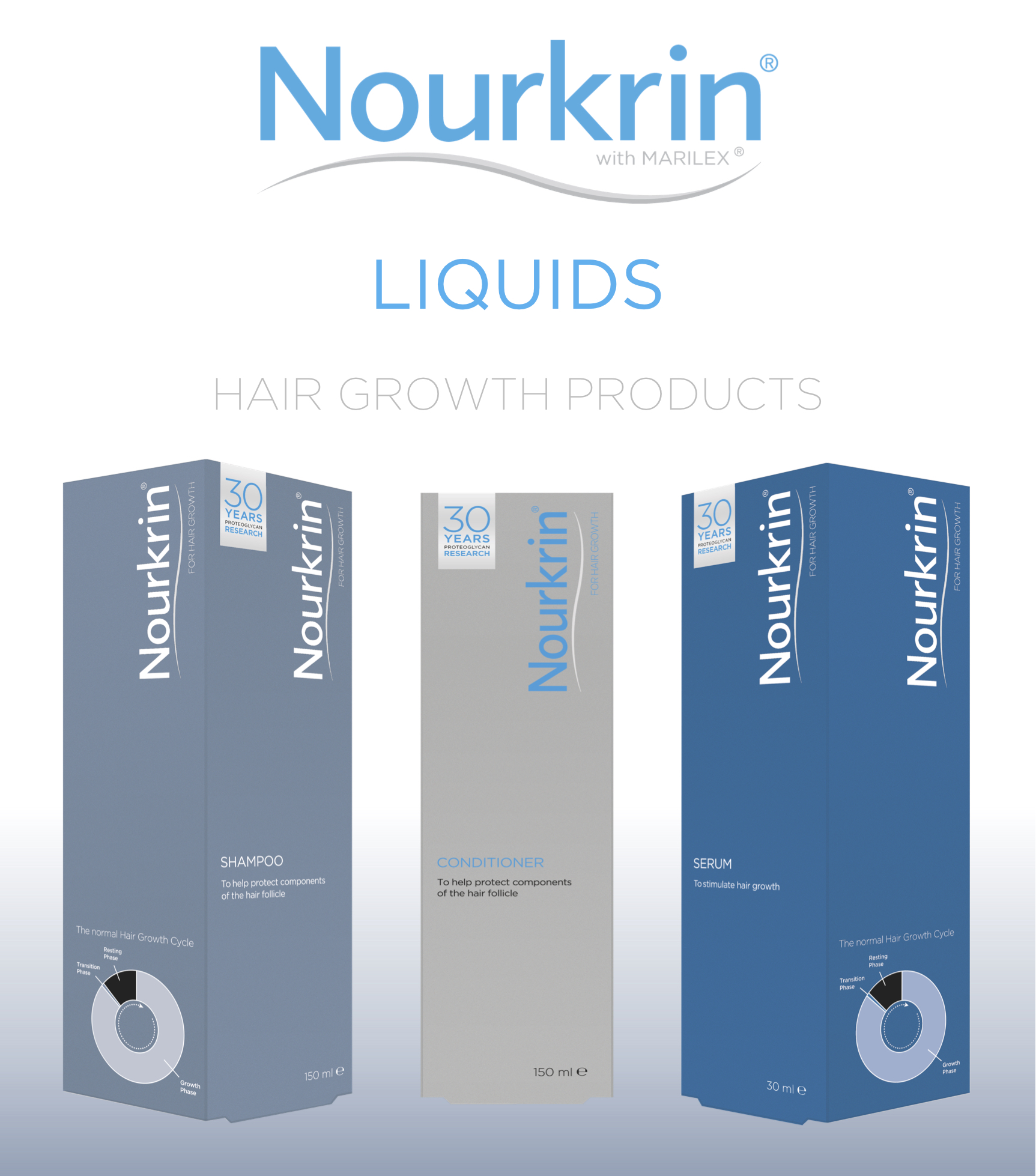 Nourkrin Liquids