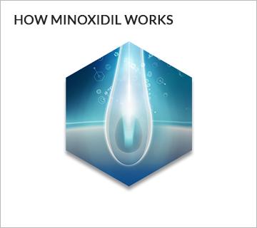 How Minoxidil Works