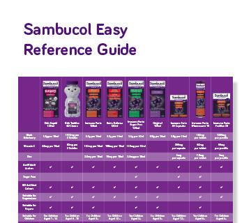 Sambuccol Reference Guide