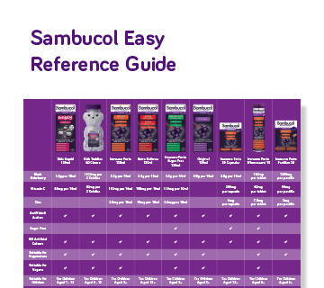 Sambuccol Reference Guide