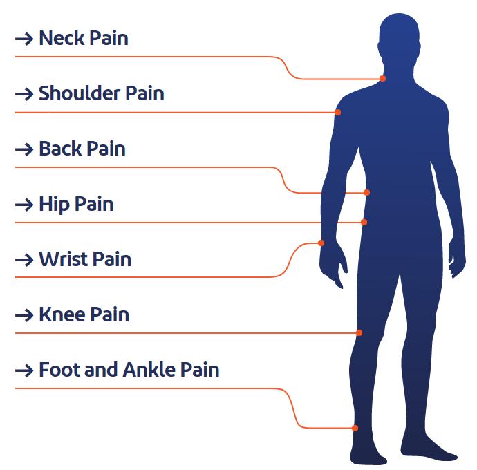 voltarol-pain-and-treatments