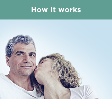 Viagra Connect How it Works